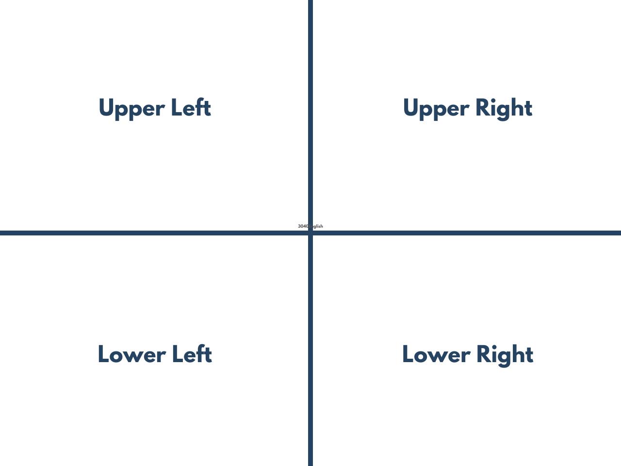upper, lower を使う右上・左上・左下・右下の英語表現
