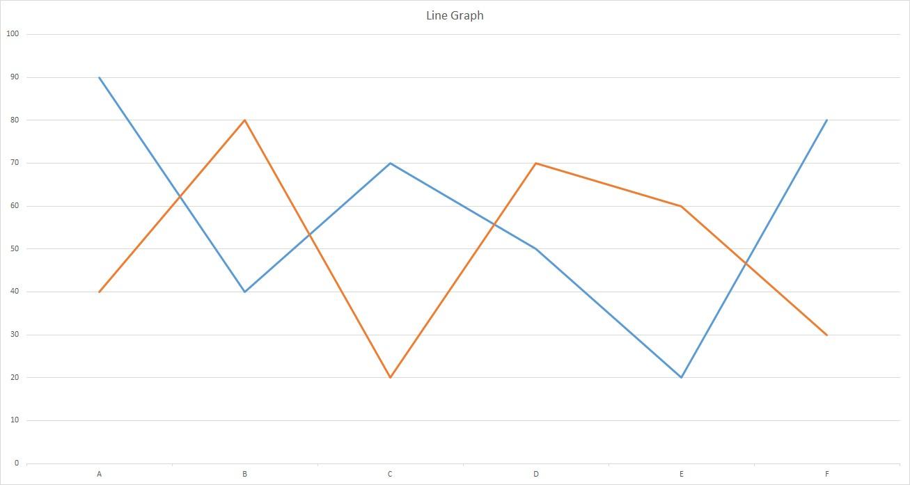 線グラフ - 値が上がる・下がるの英語表現【単語・英会話用例文あり】