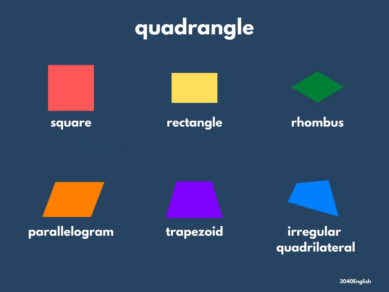 台形・ひし形・長方形・正方形・平行四辺形など四角形の英語表現