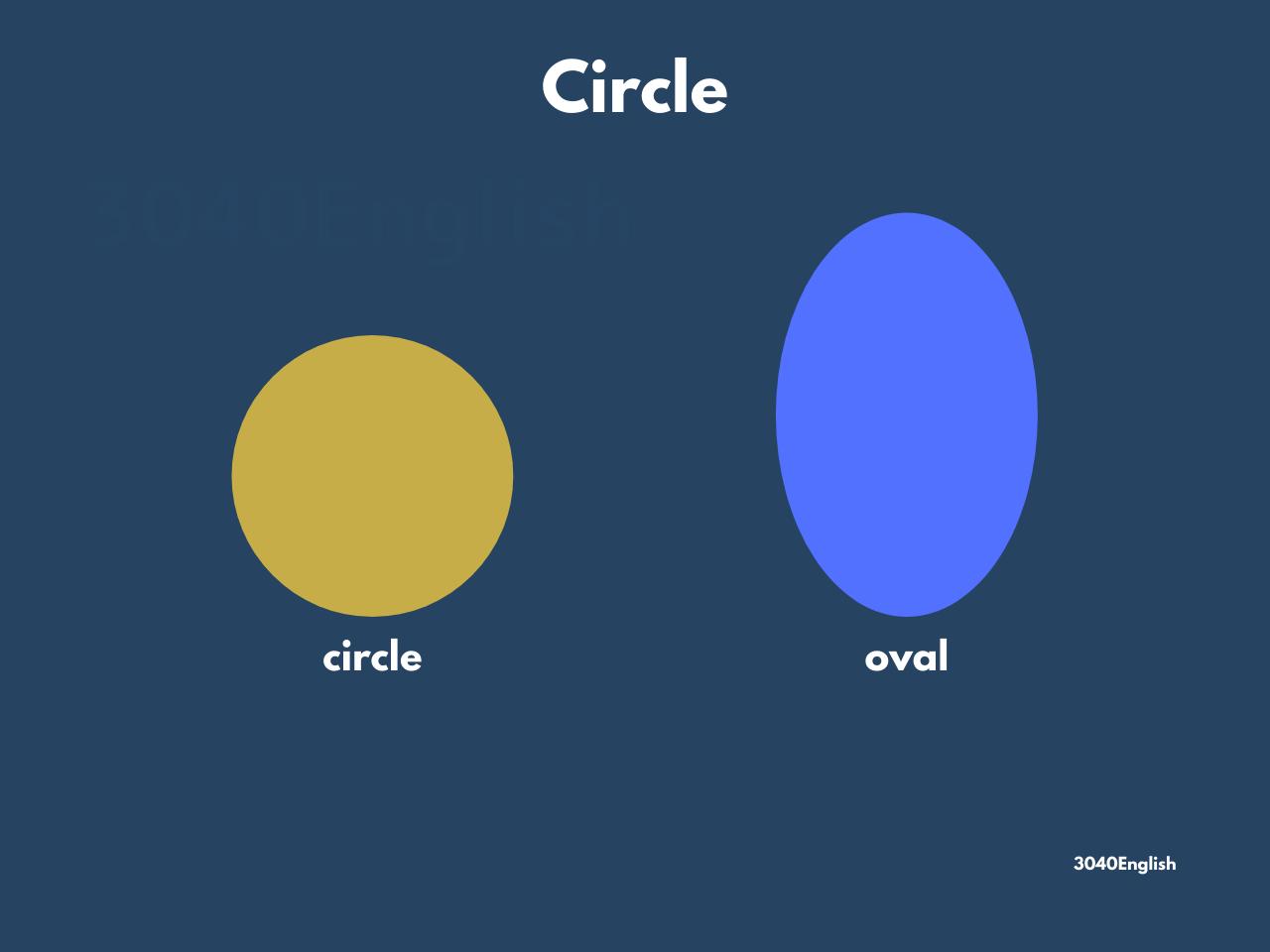 円・楕円・長円の英語表現