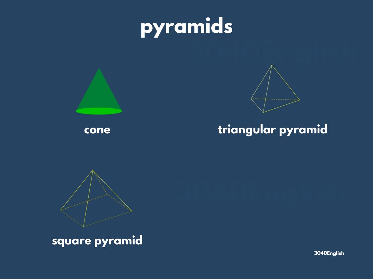 円錐・三角錐・四角錐・錐体の英語表現