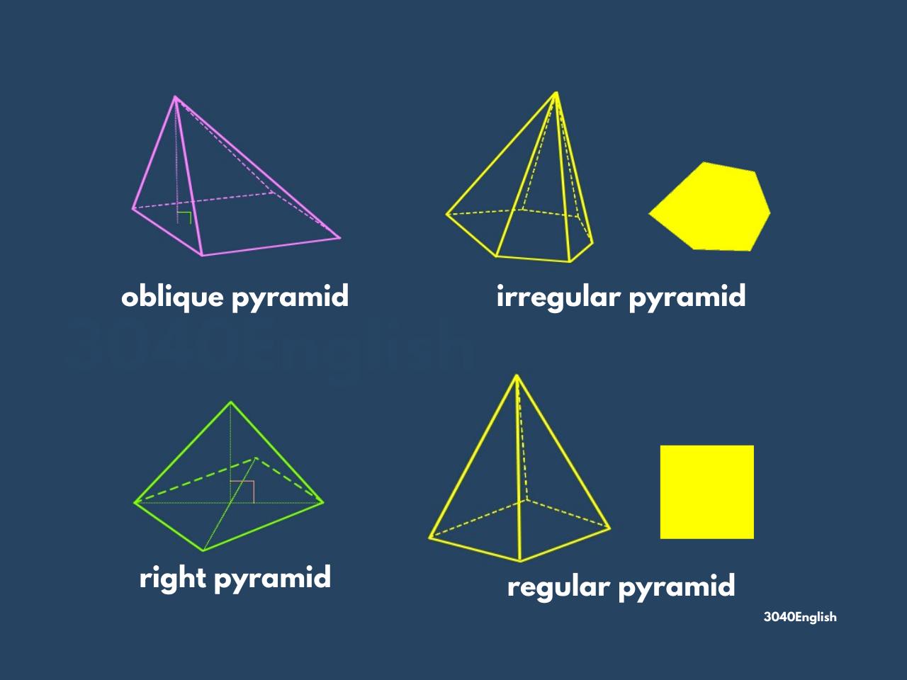 錐体の英語表現